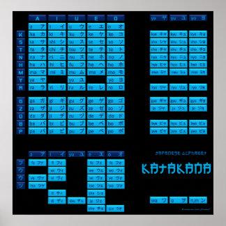 Poster japonés del alfabeto de las katakanas (negr