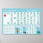 Poster japonés del alfabeto (Hiragana)