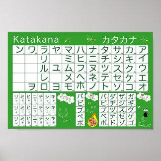 Poster japonés del alfabeto (katakana)