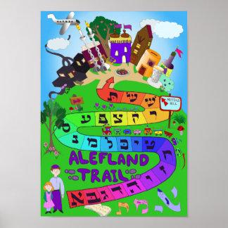 Poster juego del rastro de la tierra de Alef