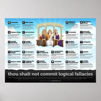 Poster lógico de los errores póster