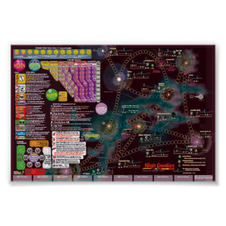 Poster-Mapa interestelar, alta frontera de la 2da Póster