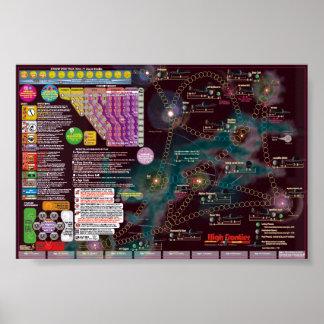 Poster-Mapa interestelar - solitario de la alta fr Póster