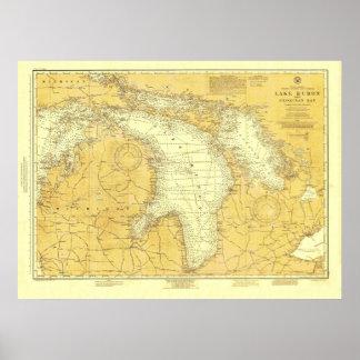 Poster náutico histórico 1918 de la carta del lago
