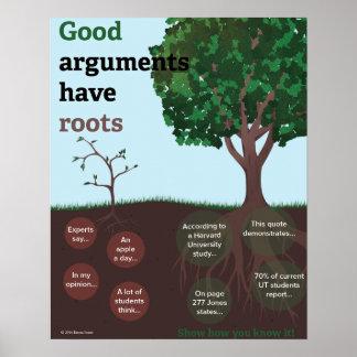 Poster persuasivo del inglés del árbol del ensayo