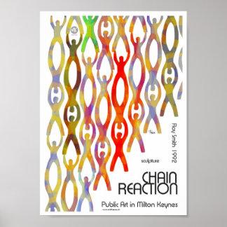 Poster público del arte de la reacción en cadena d