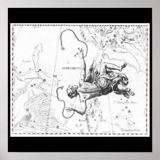 Poster-Vintage Astrology Divination-14