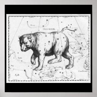 Poster-Vintage Astrology/Divination-15 Poster