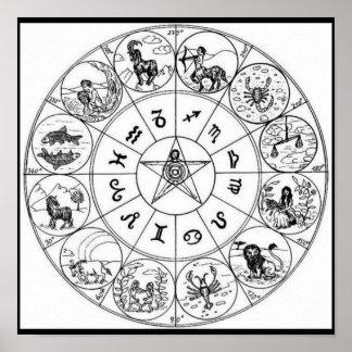 Poster-Vintage Astrology/Divination-3