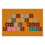 Happy  Periodic  Table Day Fellow Nerds  Posters