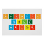 Periodic table writer chemistry elements my fun studio periodic table writer posters urtaz Image collections