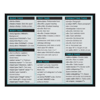 Posters de la chuleta del HTML