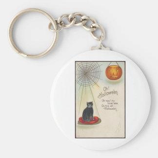 Posters de la obra clásica de las tarjetas de llavero redondo tipo pin