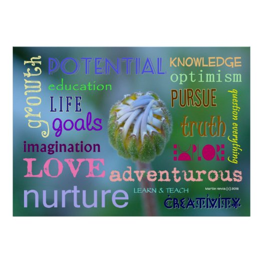 Potential Growth WordArt™ Poster