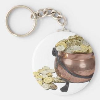 PotOfGold070111 Basic Round Button Keychain