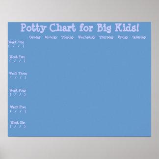 Potty Training Chart Poster