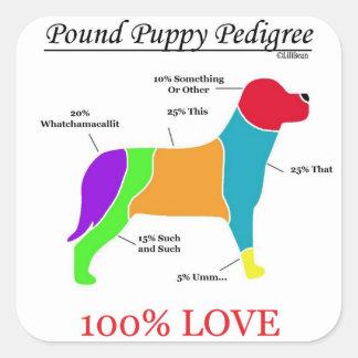 Pound Puppy Pedigree Square Sticker