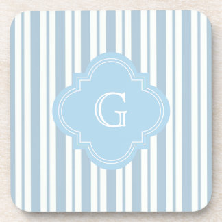 Powder Blue White Stripe #2 Lt Blue Label Monogram Drink Coaster