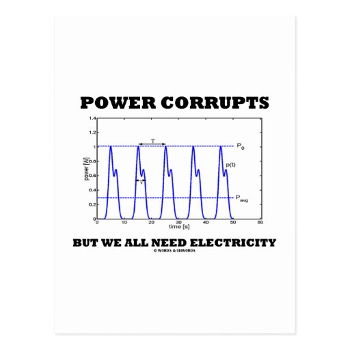 Power Corrupts But We All Need Electricity Postcard