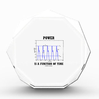 Power Is A Function Of Time (Physics) Award