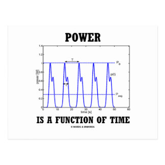 Power Is A Function Of Time (Physics) Post Card