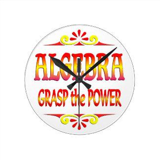 Power of Algebra Clock