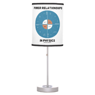 Power Relationships In Physics Power Wheel Chart Desk Lamp