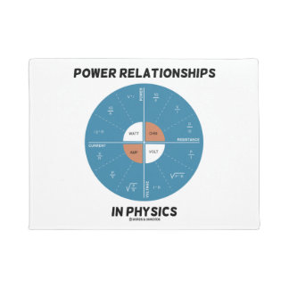 Power Relationships In Physics Power Wheel Chart Doormat