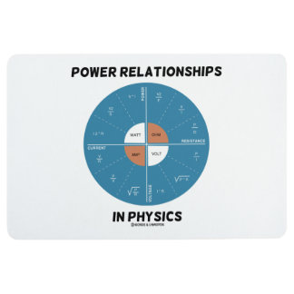 Power Relationships In Physics Power Wheel Chart Floor Mat