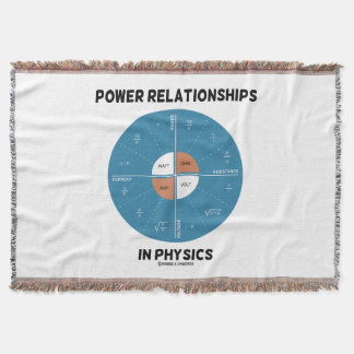 Power Relationships In Physics Power Wheel Chart Throw