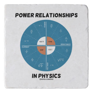 Power Relationships In Physics Power Wheel Chart Trivet