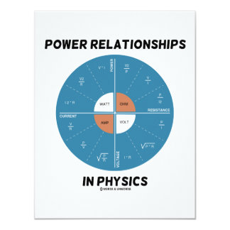 Power Relationships In Physics (Wheel Chart) Card
