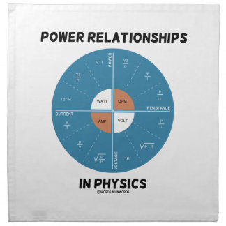 Power Relationships In Physics (Wheel Chart) Cloth Napkin