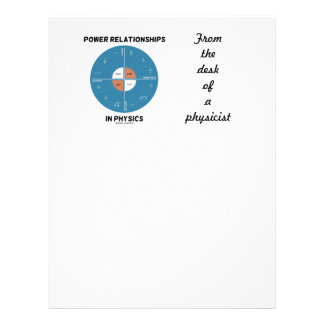 Power Relationships In Physics (Wheel Chart) Letterhead