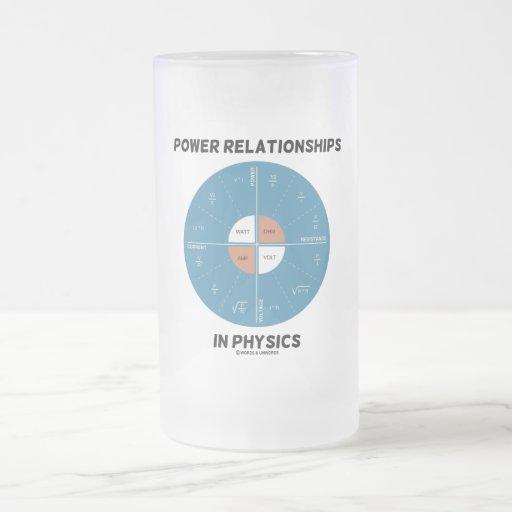 Power Relationships In Physics (Wheel Chart) Coffee Mug