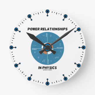 Power Relationships In Physics (Wheel Chart) Round Clock