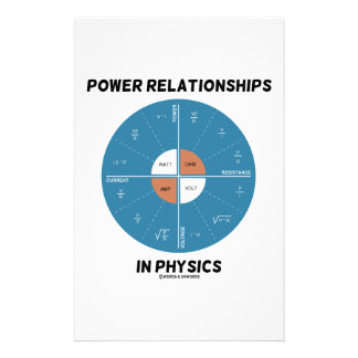 Power Relationships In Physics (Wheel Chart) Stationery