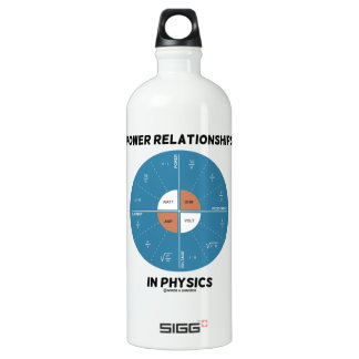Power Relationships In Physics (Wheel Chart) Water Bottle