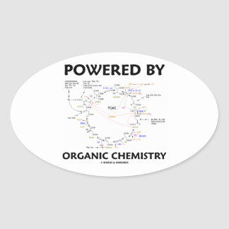 Powered By Organic Chemistry (Krebs Cycle) Oval Sticker