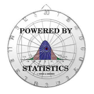 Powered By Statistics (Bell Curve Humor) Dart Board