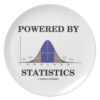 Powered By Statistics (Bell Curve Humor) Dinner Plate