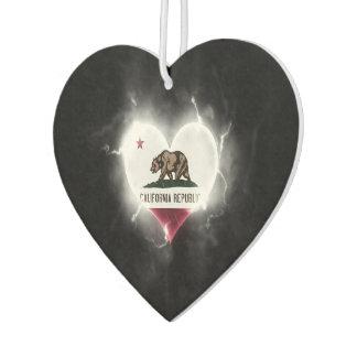 Powerful California