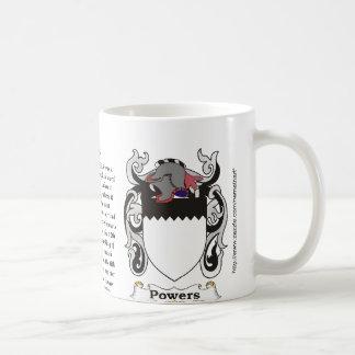 Powers Family Coat of Arm mug