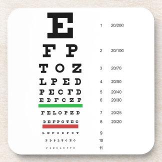 Práctico de costa del corcho de la carta de ojo de posavaso