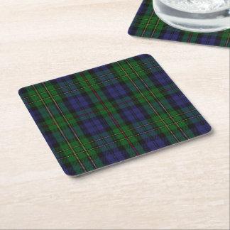 Prácticos de costa del papel de la tela escocesa posavasos desechable cuadrado