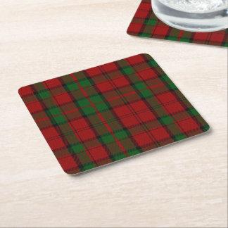 Prácticos de costa del papel de la tela escocesa