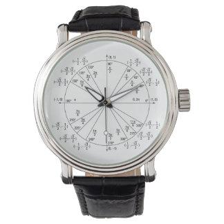 Precalculus Unit Circle Watch