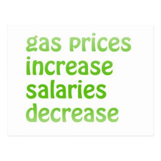 Precios de la gasolina postal