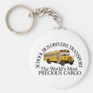 Precious Cargo Basic Round Button Keychain