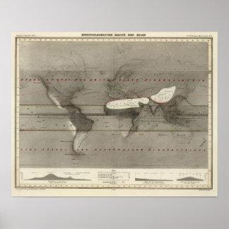 Precipitation World Map Poster